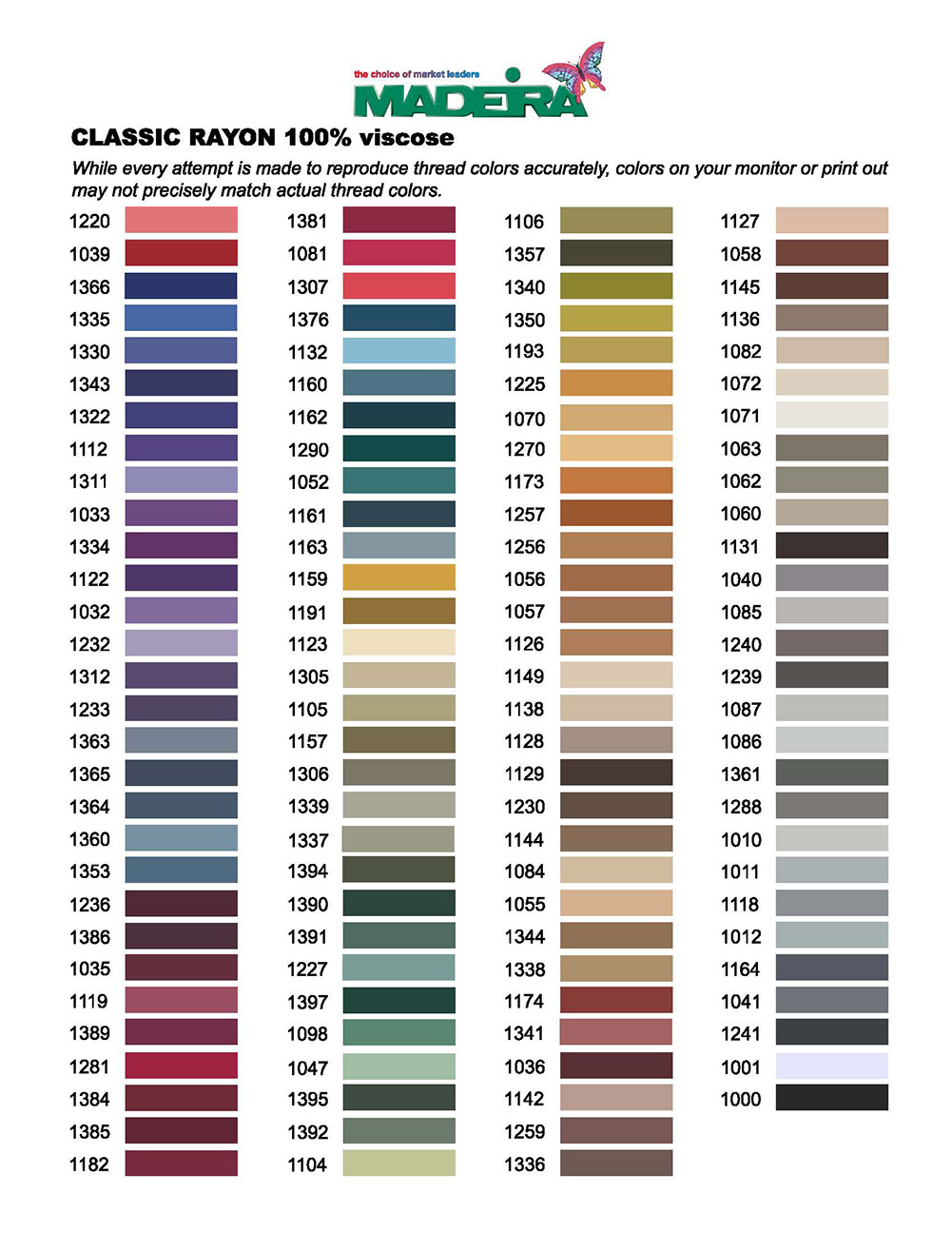 Embroidery Thread Color Conversion Chart Rebellions